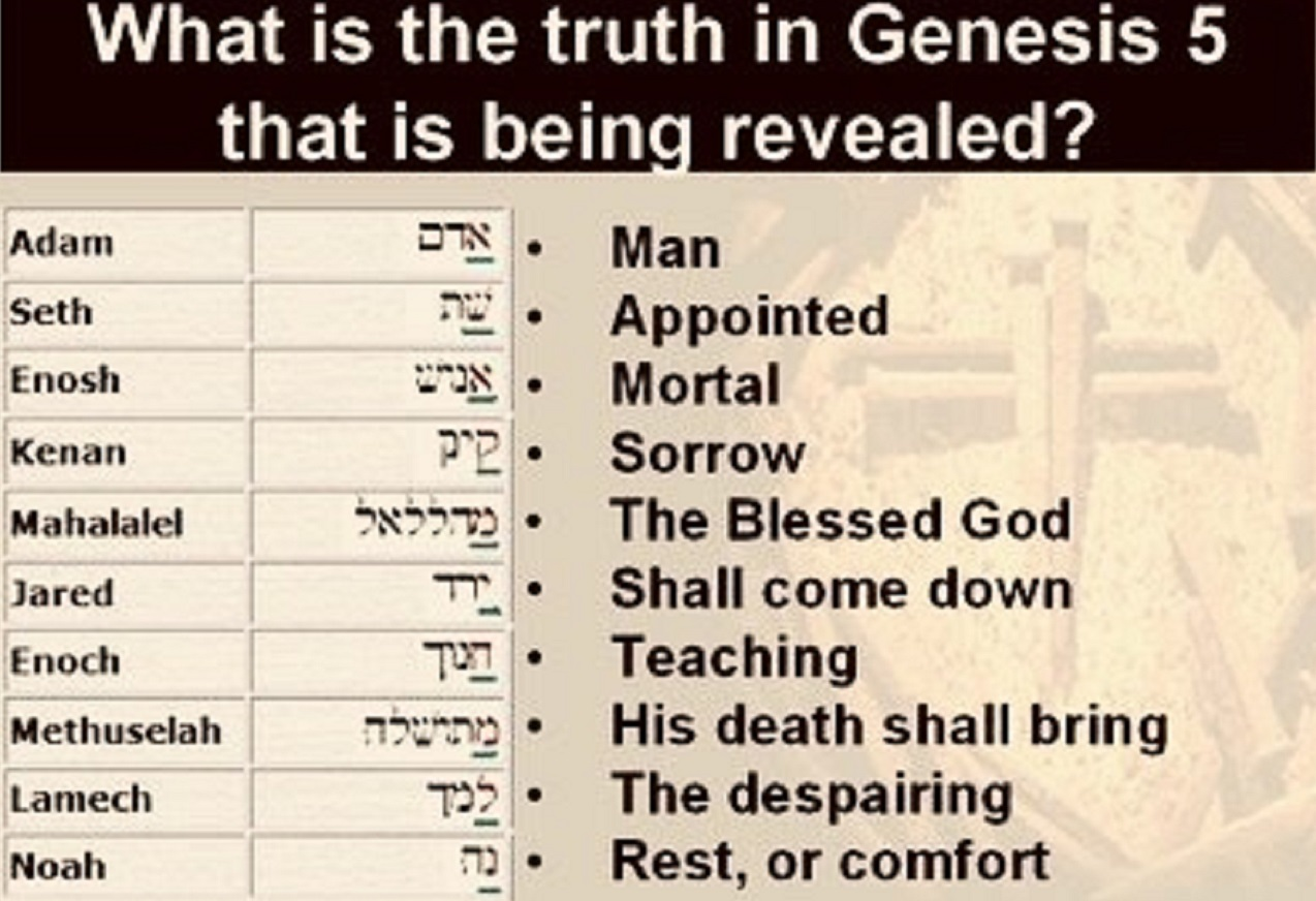 Genesis Five Names